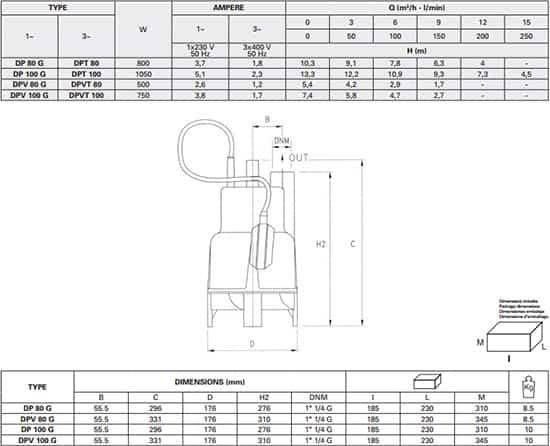Máy bơm nước thải PENTAX DP40G 1HP  1