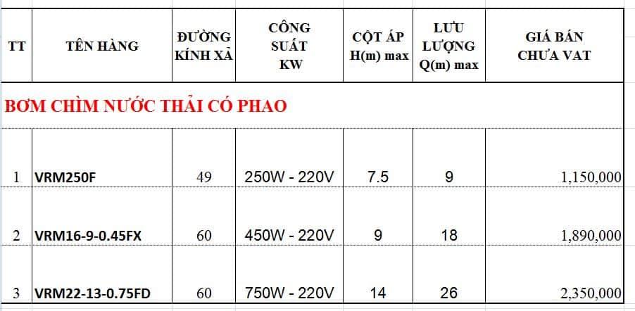 Máy Bơm Chìm Hút Nước Thải VERATTI VRM250F (Phao) 6